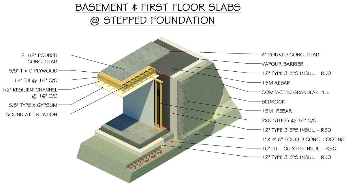Illustration Of Basement And First Floor Slabs At Stepped