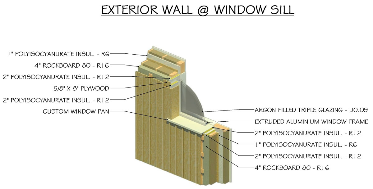Exterior wall at window sill homesol building solutions for Exterior window sill design